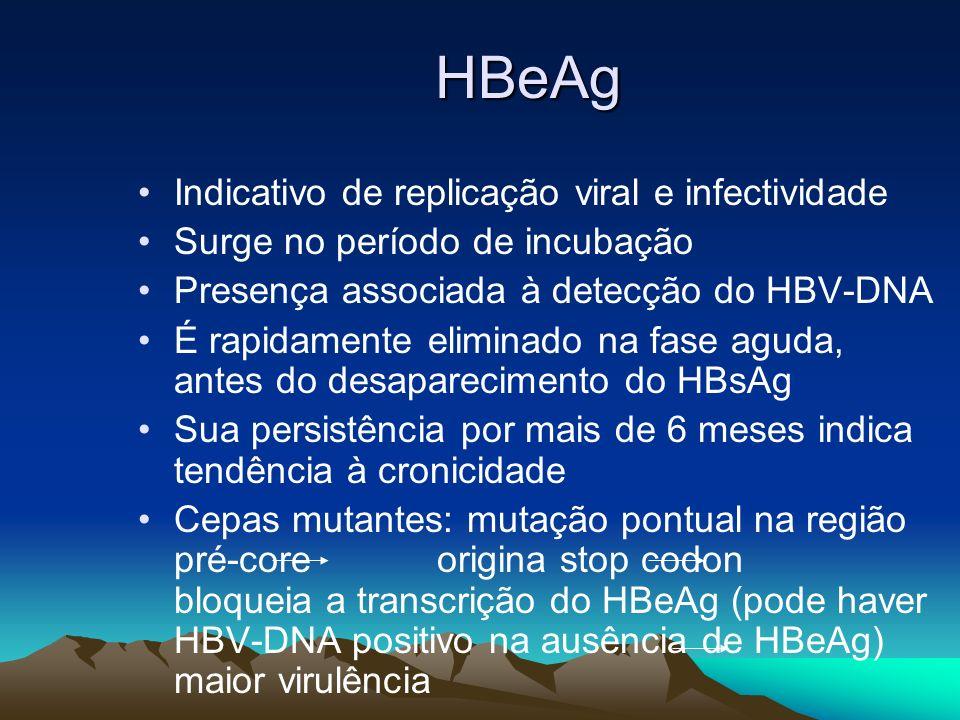 HBeAg Indicativo de replicação viral e infectividade