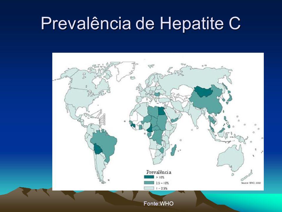 Prevalência de Hepatite C