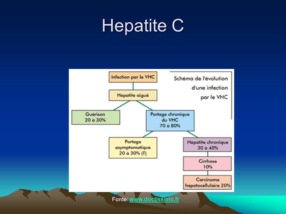Hepatite C Fonte: www.doctissimo.fr