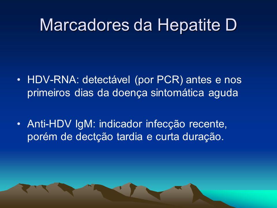 Marcadores da Hepatite D