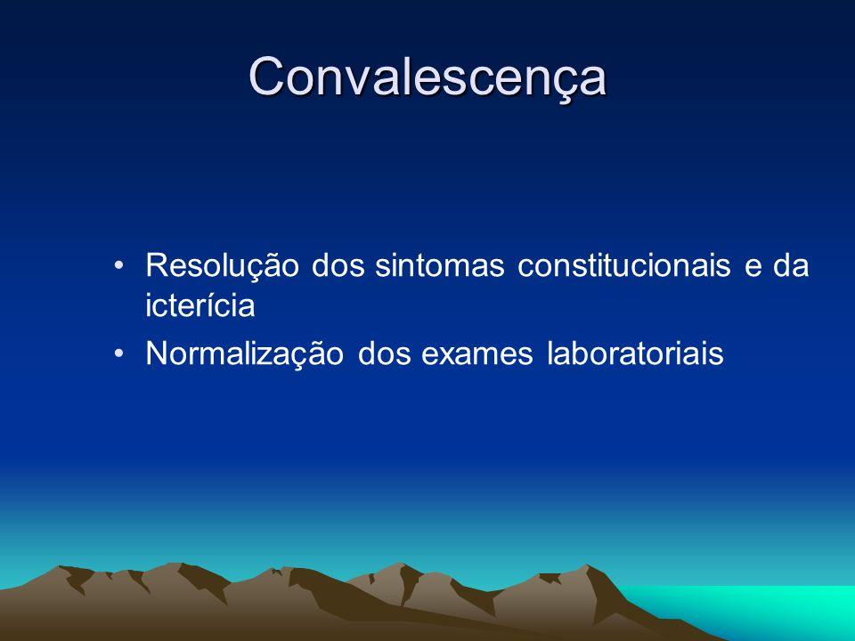 Convalescença Resolução dos sintomas constitucionais e da icterícia