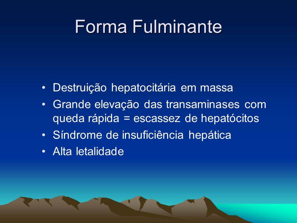 Forma Fulminante Destruição hepatocitária em massa