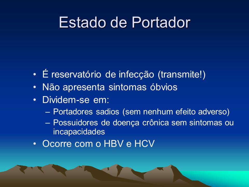 Estado de Portador É reservatório de infecção (transmite!)