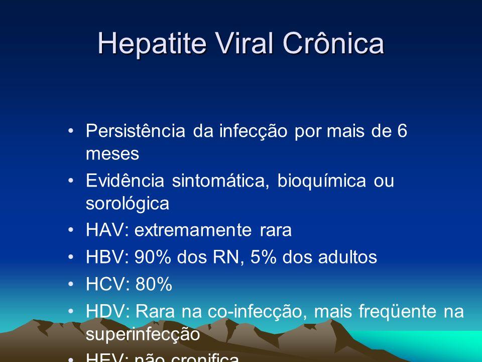 Hepatite Viral Crônica
