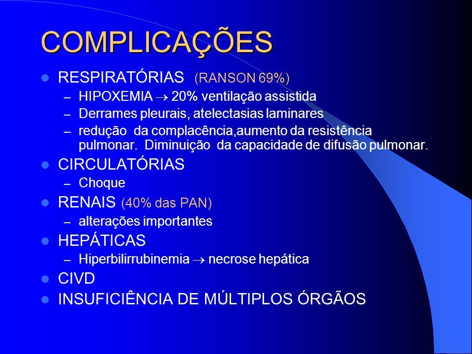 COMPLICAÇÕES RESPIRATÓRIAS (RANSON 69%) CIRCULATÓRIAS