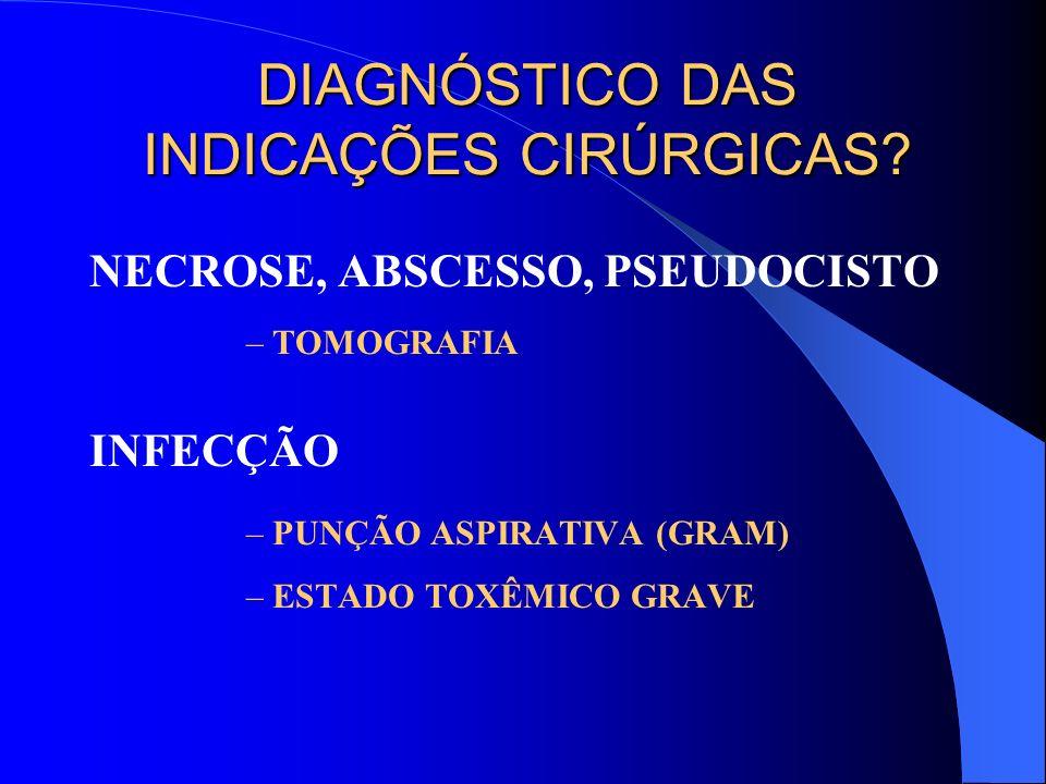 DIAGNÓSTICO DAS INDICAÇÕES CIRÚRGICAS