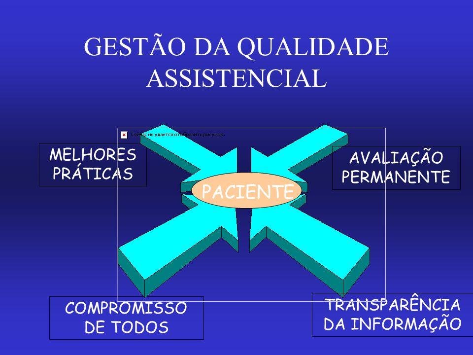 GESTÃO DA QUALIDADE ASSISTENCIAL