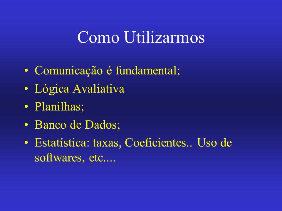 Como Utilizarmos Comunicação é fundamental; Lógica Avaliativa