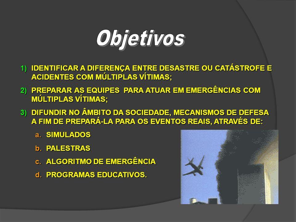 Objetivos IDENTIFICAR A DIFERENÇA ENTRE DESASTRE OU CATÁSTROFE E ACIDENTES COM MÚLTIPLAS VÍTIMAS;
