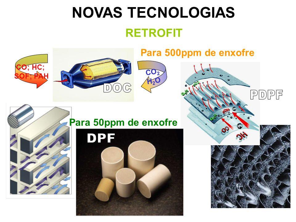 NOVAS TECNOLOGIAS RETROFIT DOC PDPF DPF Para 500ppm de enxofre