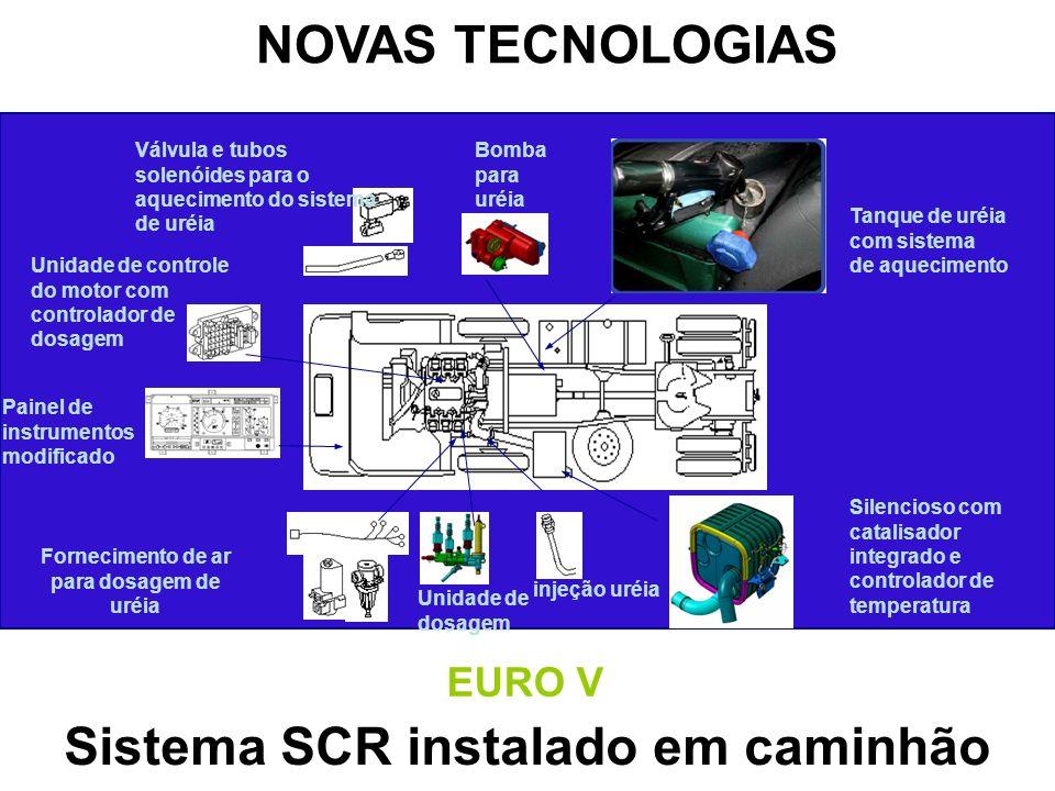 Sistema SCR instalado em caminhão