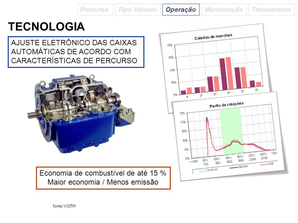TECNOLOGIA AJUSTE ELETRÔNICO DAS CAIXAS AUTOMÁTICAS DE ACORDO COM
