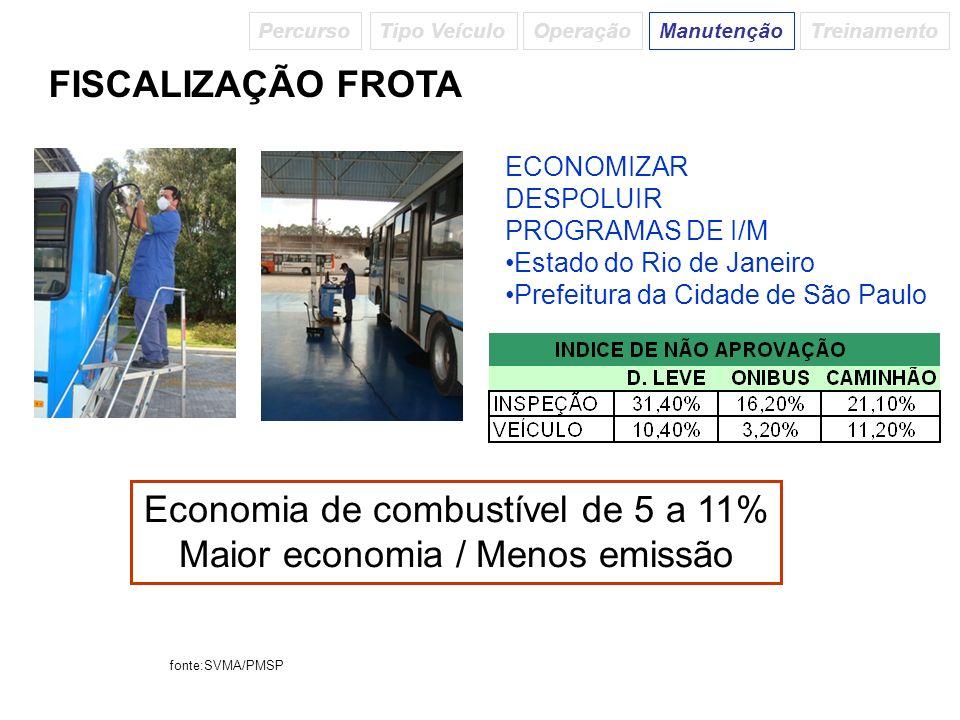 Economia de combustível de 5 a 11% Maior economia / Menos emissão
