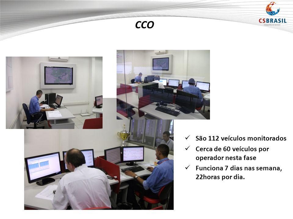 CCO São 112 veículos monitorados