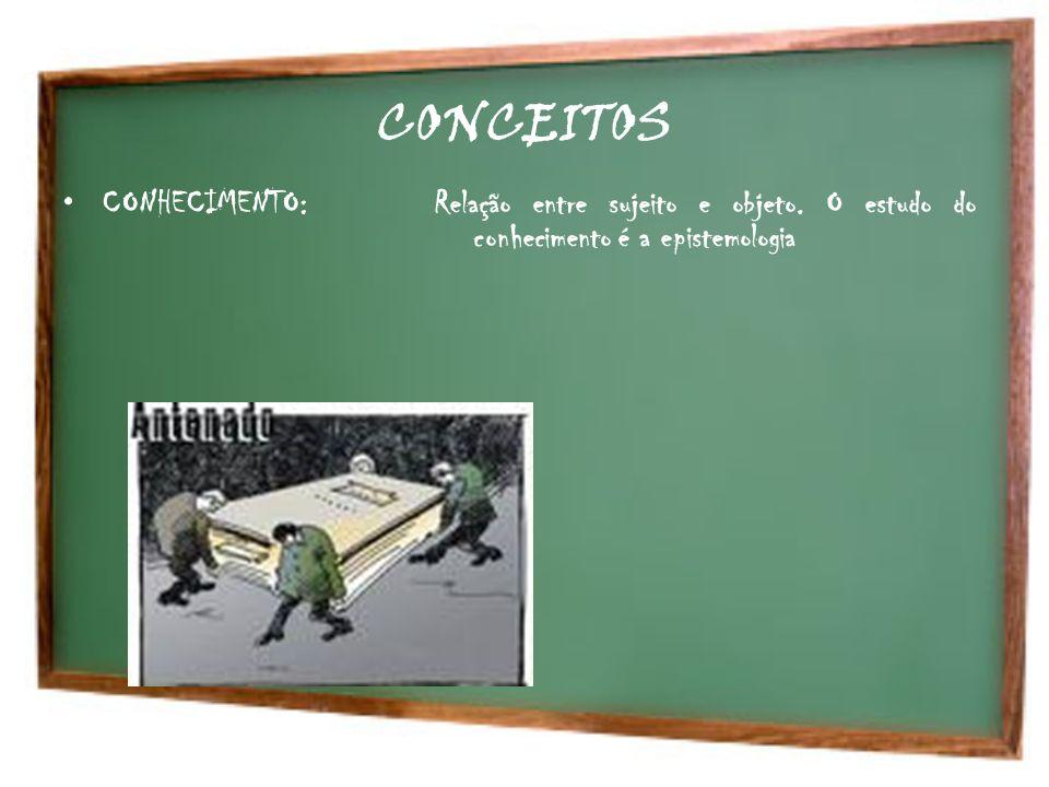CONCEITOS CONHECIMENTO: