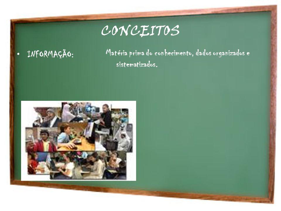 CONCEITOS Matéria prima do conhecimento, dados organizados e sistematizados. INFORMAÇÃO: