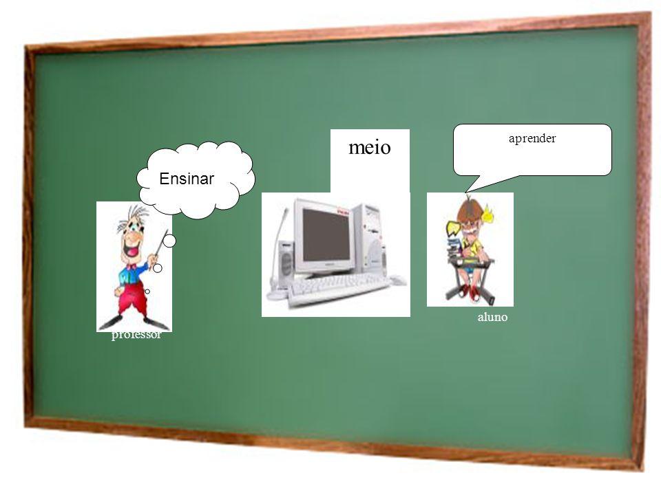 O que é tecnologia educacional