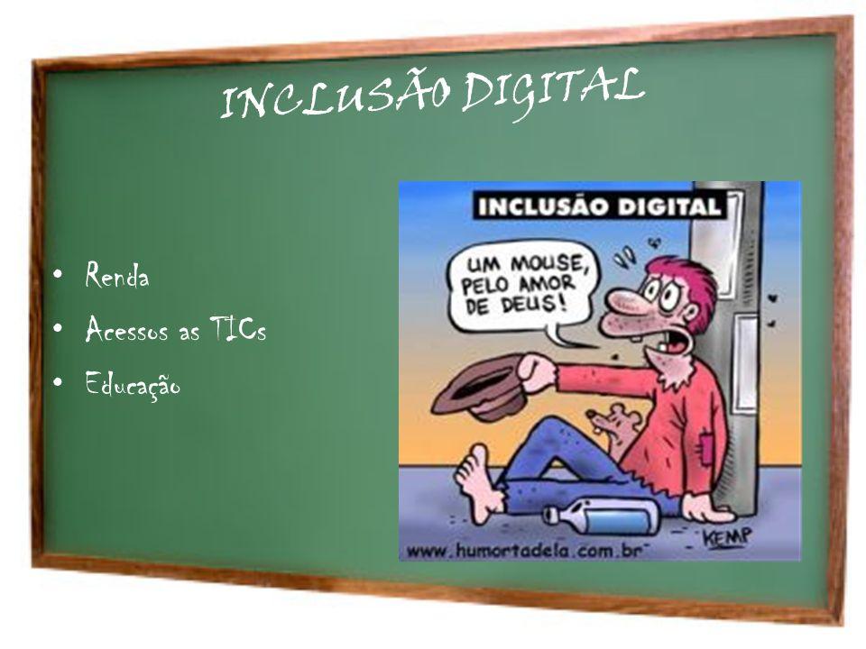 INCLUSÃO DIGITAL Renda Acessos as TICs Educação