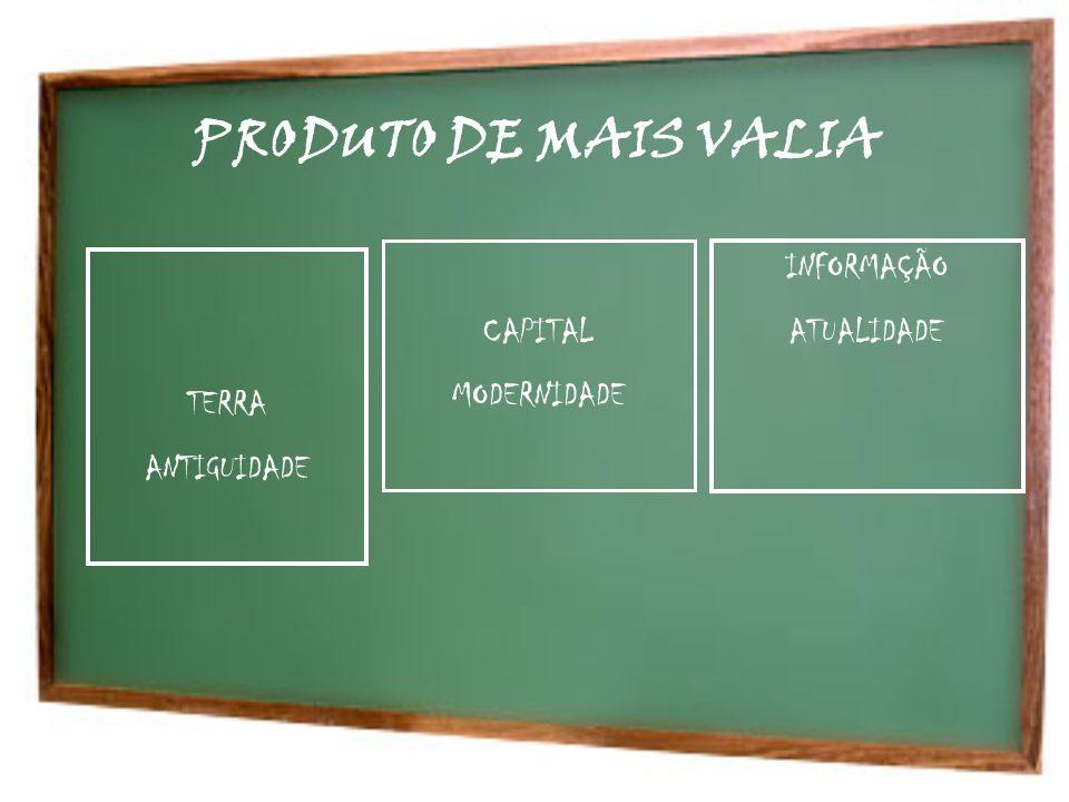 PRODUTO DE MAIS VALIA CAPITAL MODERNIDADE INFORMAÇÃO ATUALIDADE TERRA