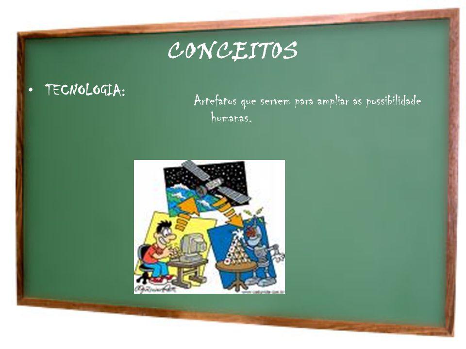 CONCEITOS TECNOLOGIA: