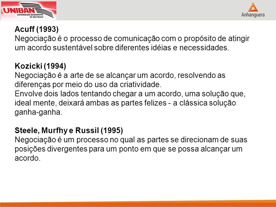 Acuff (1993) Negociação é o processo de comunicação com o propósito de atingir um acordo sustentável sobre diferentes idéias e necessidades.