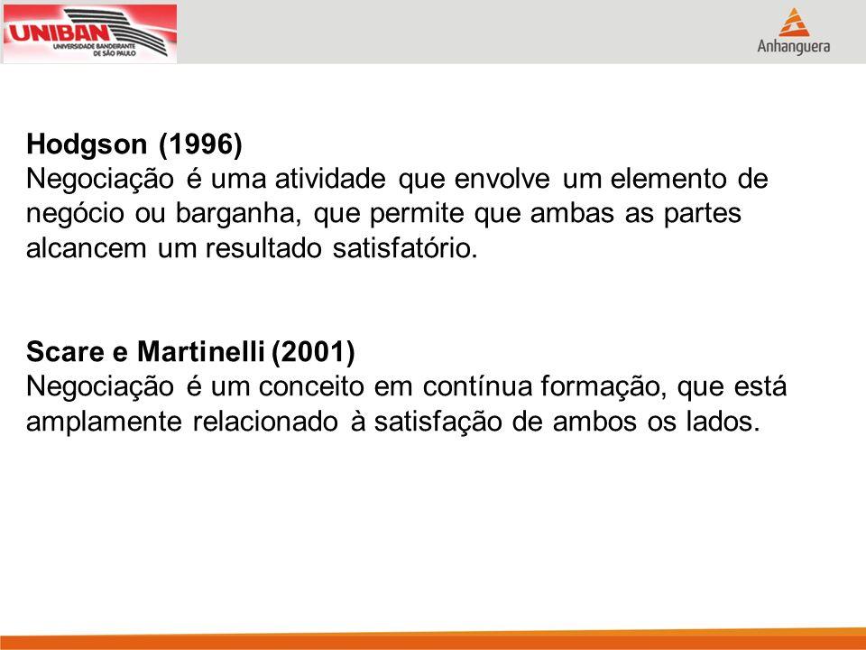 Hodgson (1996)