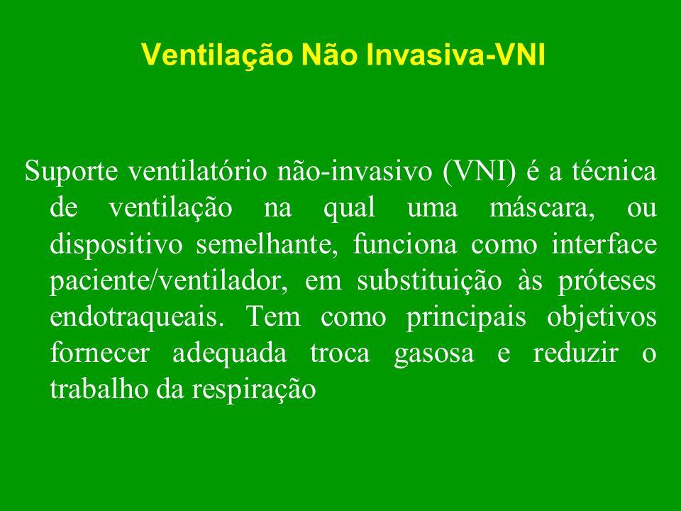 Ventilação Não Invasiva-VNI