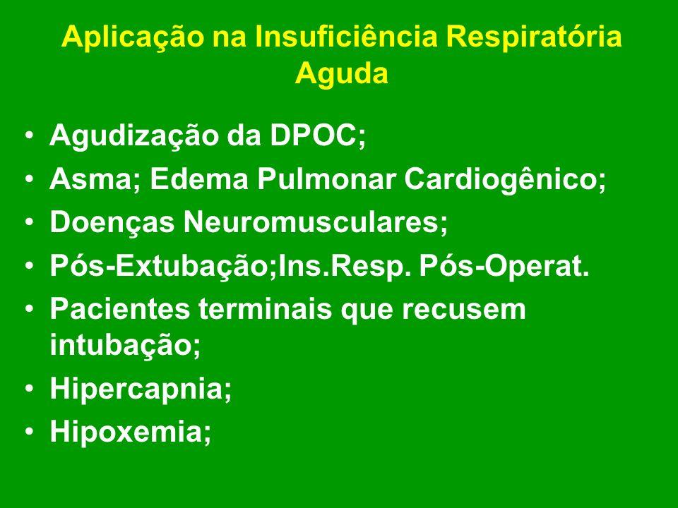 Aplicação na Insuficiência Respiratória Aguda