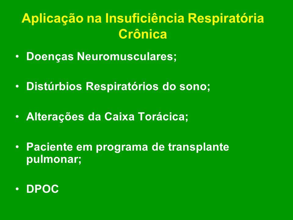 Aplicação na Insuficiência Respiratória Crônica