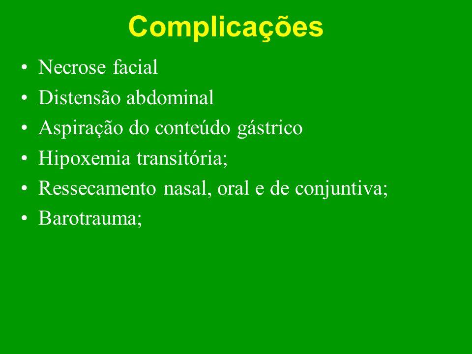 Complicações Necrose facial Distensão abdominal