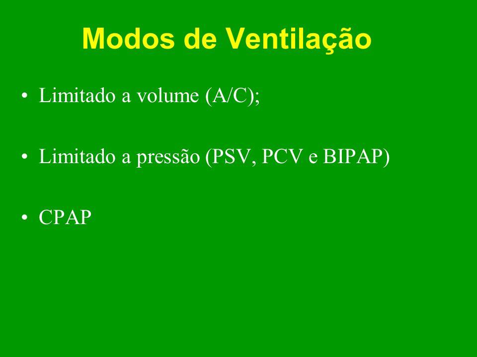 Modos de Ventilação Limitado a volume (A/C);