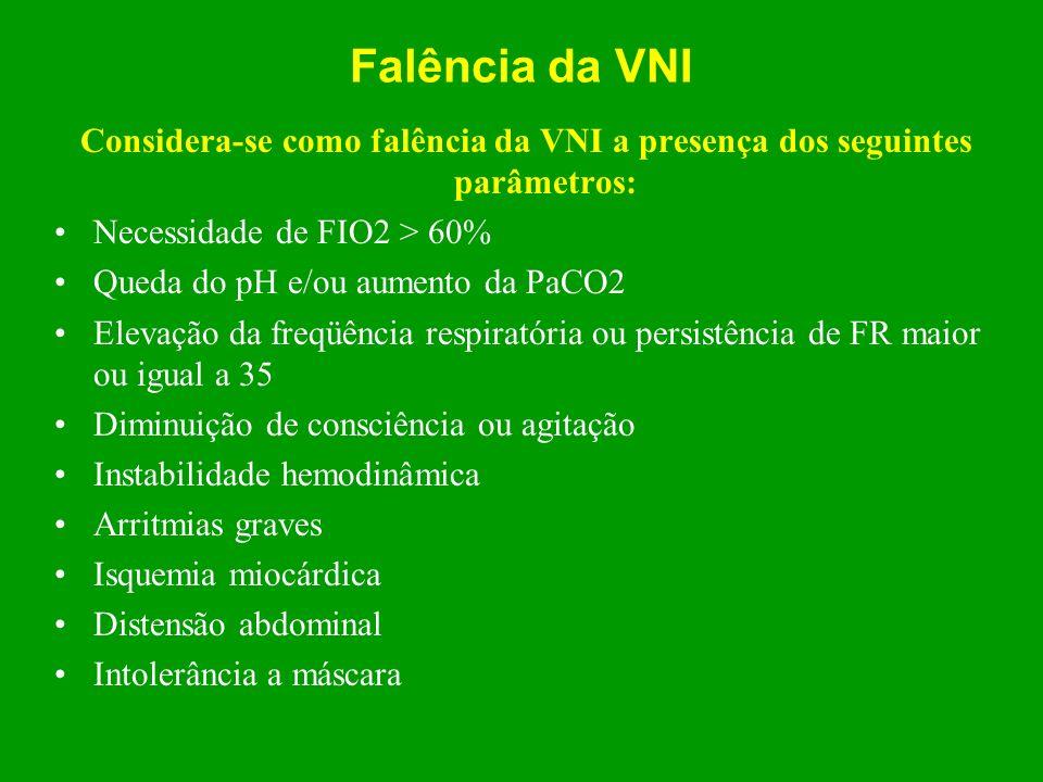 Considera-se como falência da VNI a presença dos seguintes parâmetros: