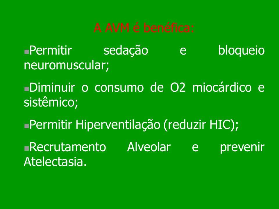 A AVM é benéfica: Permitir sedação e bloqueio neuromuscular; Diminuir o consumo de O2 miocárdico e sistêmico;