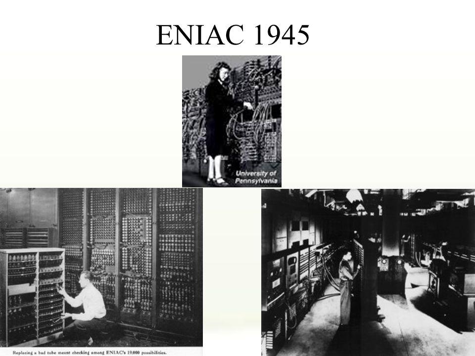 ENIAC 1945