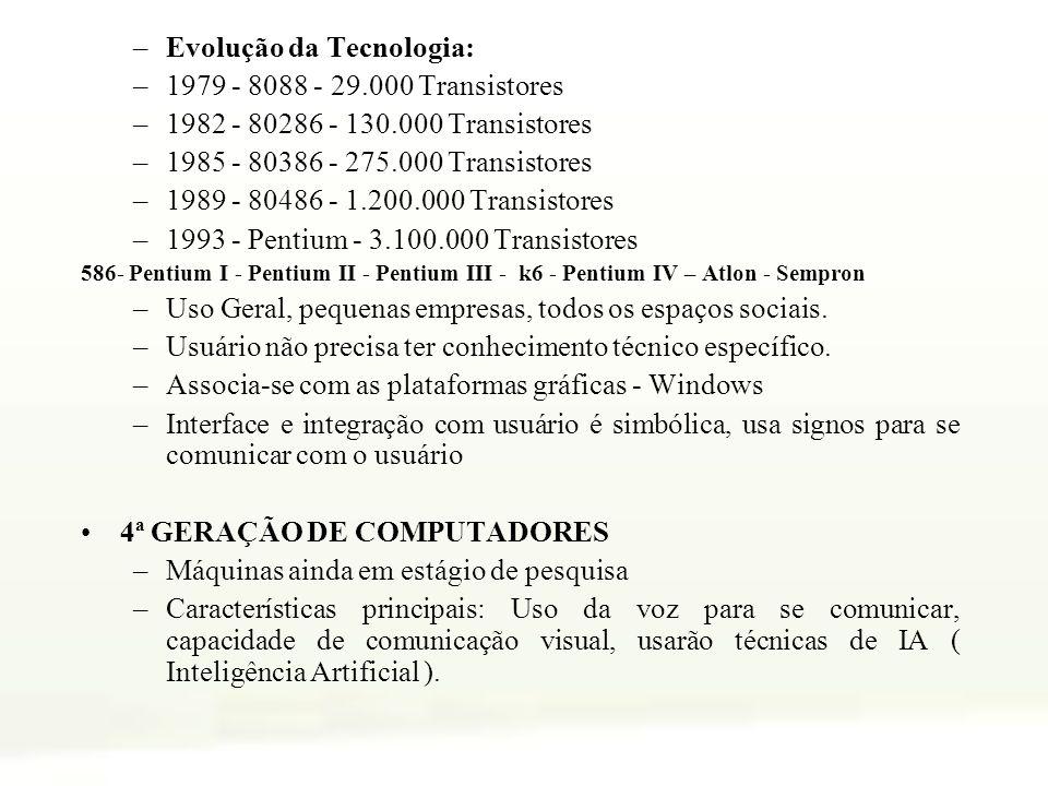 Evolução da Tecnologia: 1979 - 8088 - 29.000 Transistores