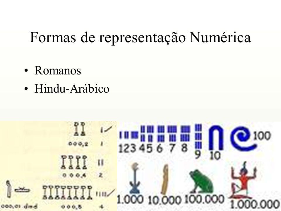 Formas de representação Numérica