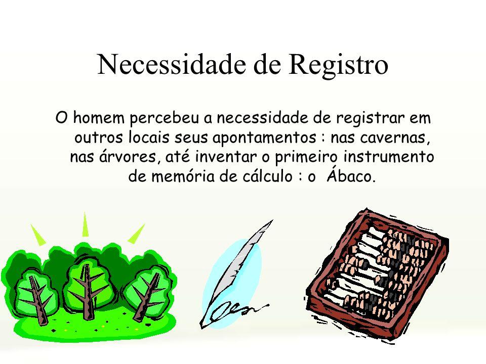 Necessidade de Registro