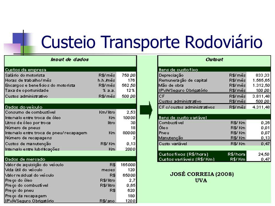 Custeio Transporte Rodoviário