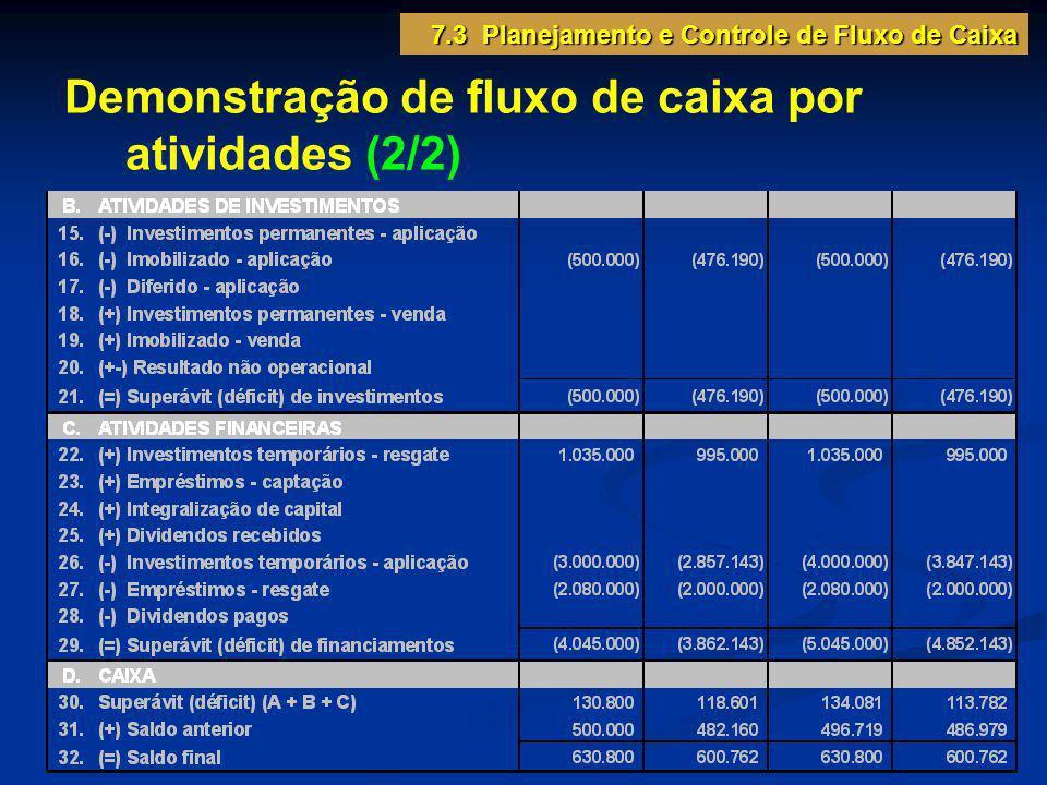 Demonstração de fluxo de caixa por atividades (2/2)