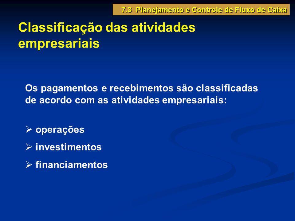 Classificação das atividades empresariais