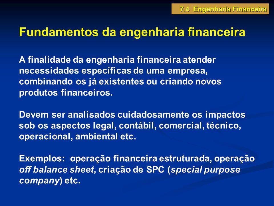 Fundamentos da engenharia financeira