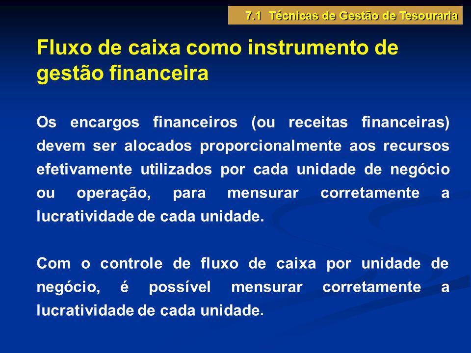Fluxo de caixa como instrumento de gestão financeira