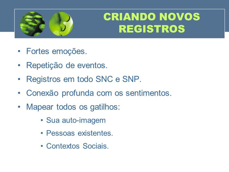 CRIANDO NOVOS REGISTROS