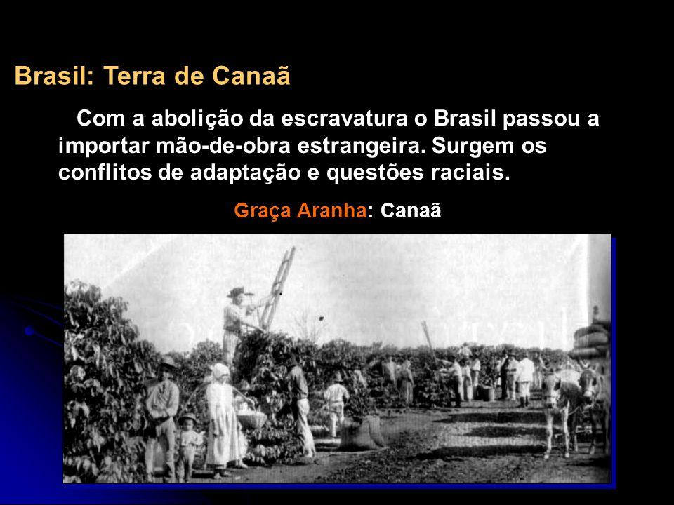 Brasil: Terra de Canaã