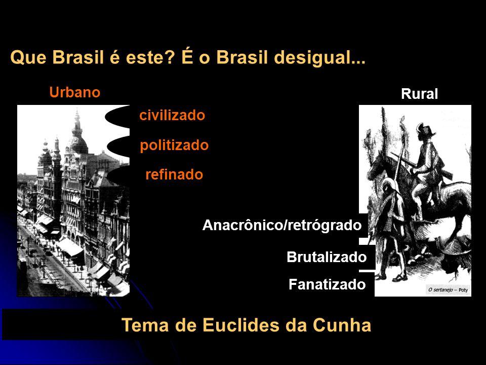Anacrônico/retrógrado Tema de Euclides da Cunha