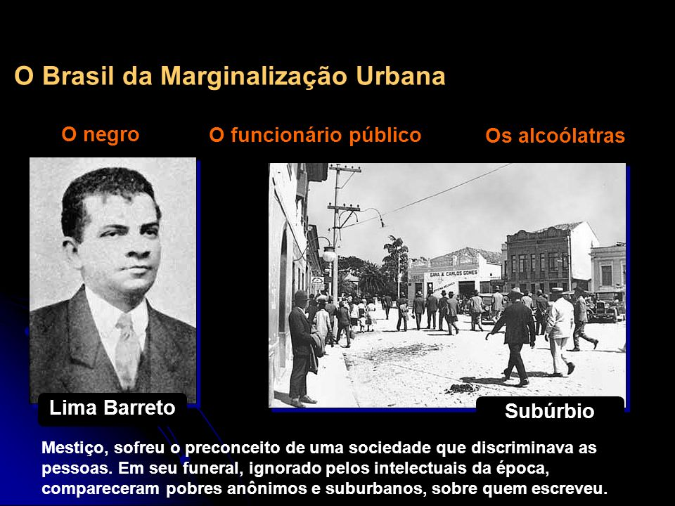 O Brasil da Marginalização Urbana