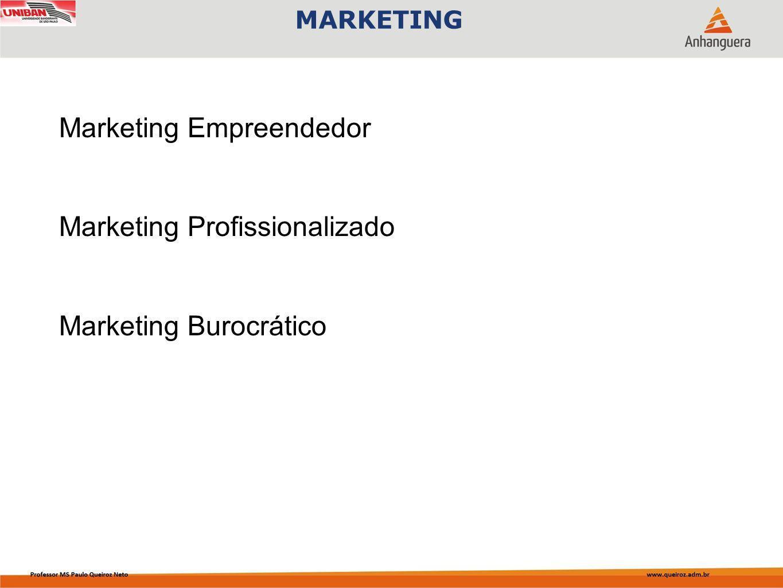 Marketing Empreendedor