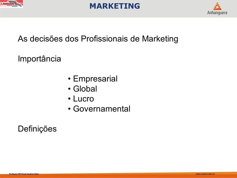 As decisões dos Profissionais de Marketing Importância Empresarial