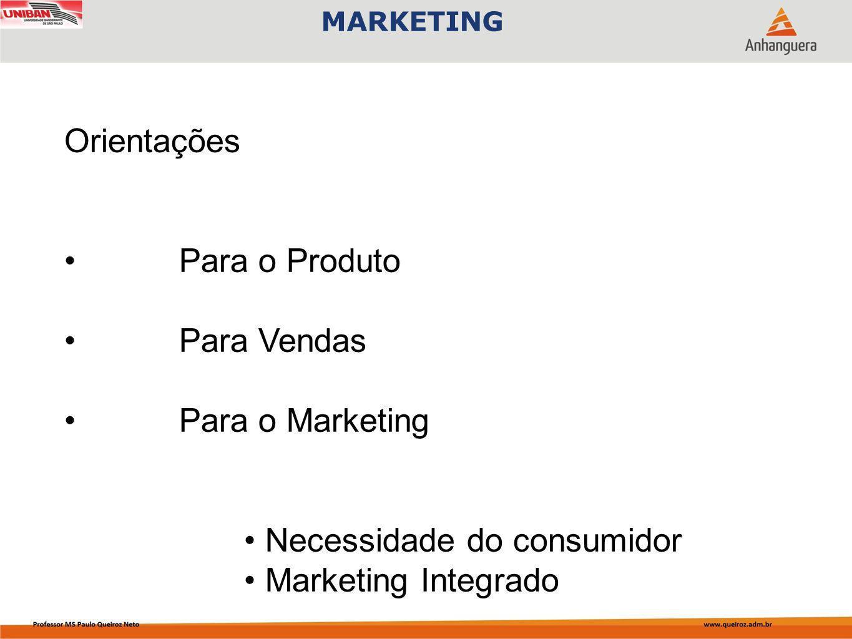 Necessidade do consumidor Marketing Integrado