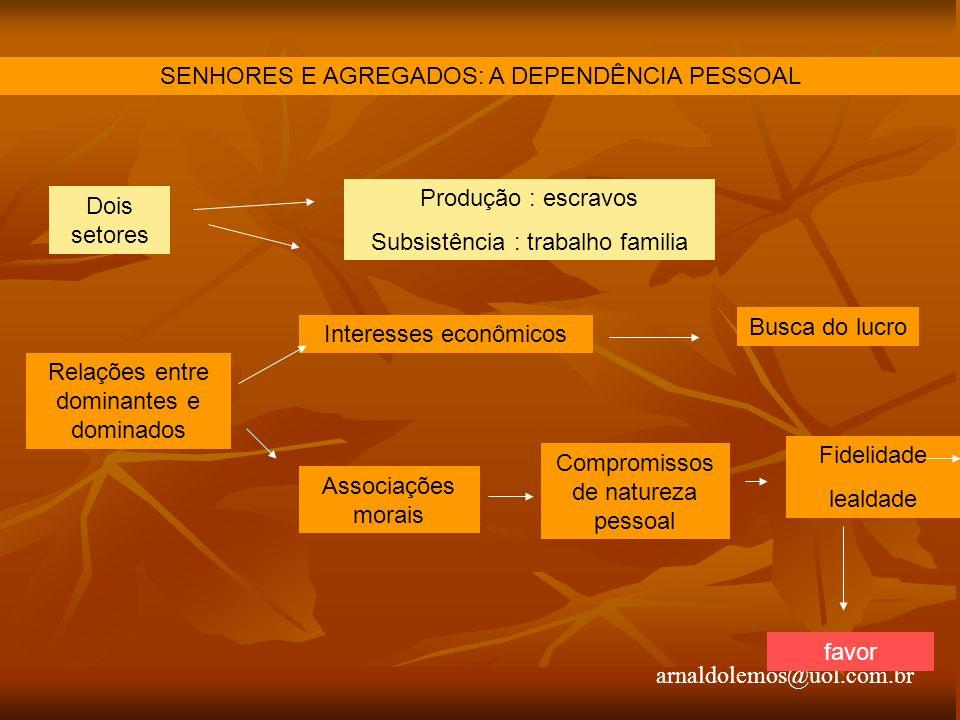 SENHORES E AGREGADOS: A DEPENDÊNCIA PESSOAL